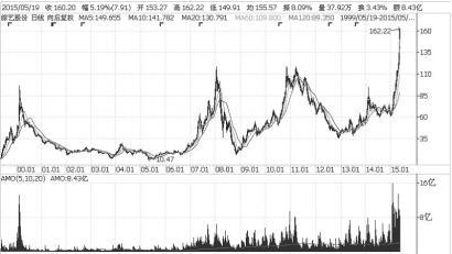 快讯:钱唐控股尾盘闪崩 股价暴跌80%创三年来新低