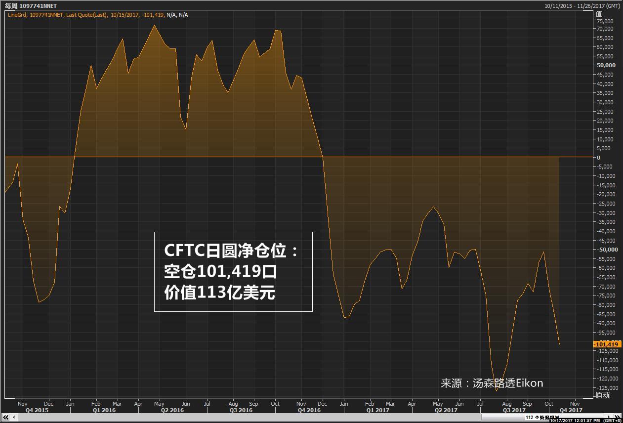 4月中国对冲基金指数成立回报率43.77%_你我贷