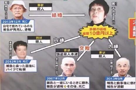 中川绫子法官花了整整一个小时的时间,宣读判决.
