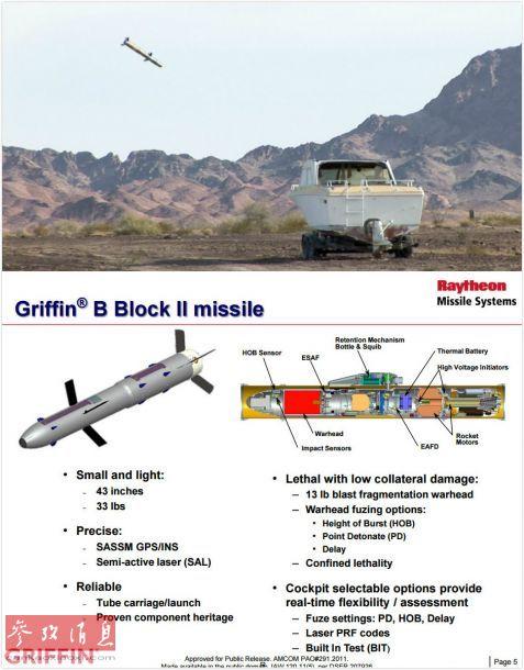 """AGM-176""""格里芬""""(另译""""狮鹫"""")是一栽矮成本微型空地导弹,采用GPS或半主动激光制导,配备5.9千克高爆破片弹头,最大射程超15千米,这意味着AC-130W能从便携式防空导弹射程外发动准确抨击,这是与以前AC-130系列相比的最大转折。"""