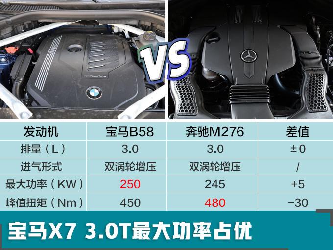 宝马X7惊现国内!和劳斯莱斯同平台-价格仅100万