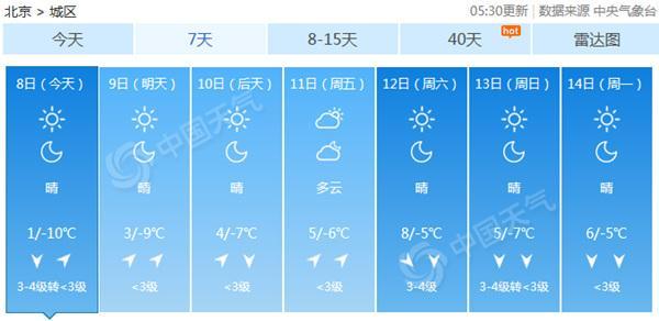 今天早晨,北京天空晴朗�o云,但�w感�^�楹�冷。