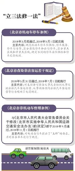 北。京市十五届人大二次会议将于1月14日召开,会期预计6天半。整个会期准备举行6次全体会议,听取各项报告并作出相应决议,审议表决《北。京市非物质文化遗产条例》。