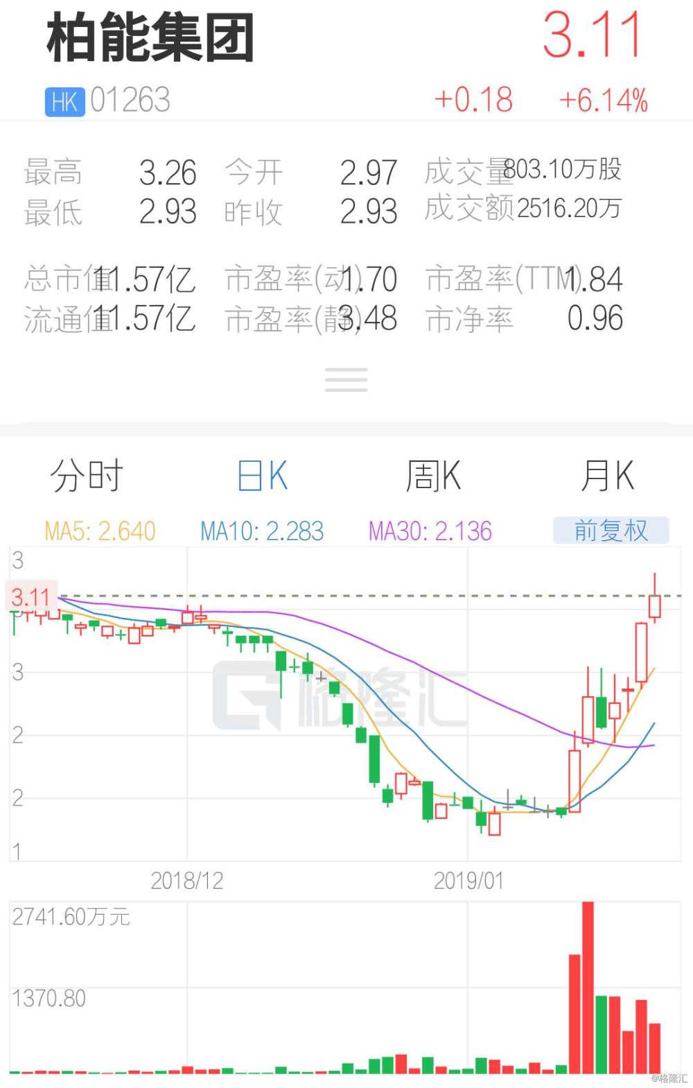 http://www.reviewcode.cn/yunjisuan/27004.html