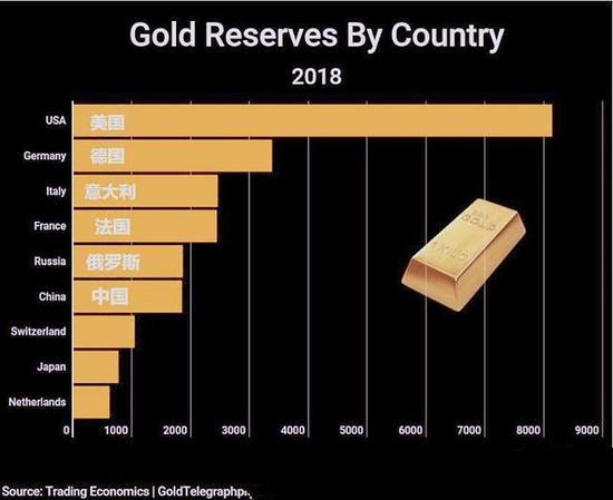 全球经济放缓去美元化加速 2019年央行购金潮或持续