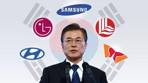 韩国五大财阀,左起:现代、LG、三星、乐天、SK