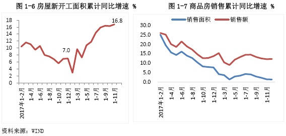 2019年7月宏观经济_...产业政策之争 2019年5月宏观经济政策分析月报