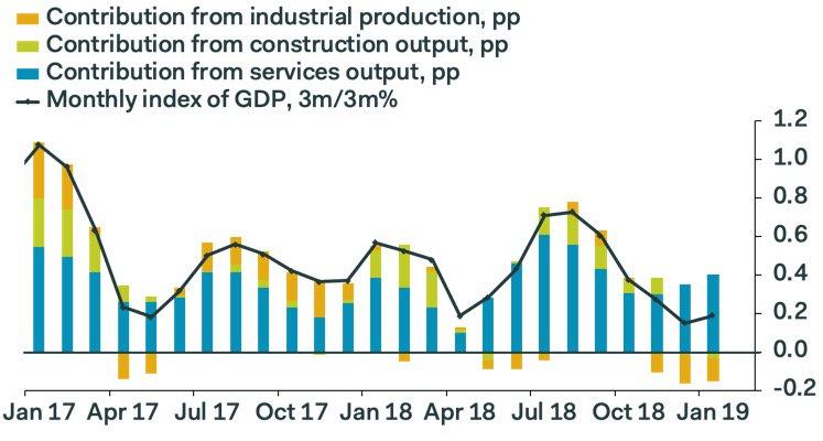 2019年经济增幅达到_... 水泥制造业 2019年水泥价格涨幅及行业利润增幅预期收窄,偿债能...