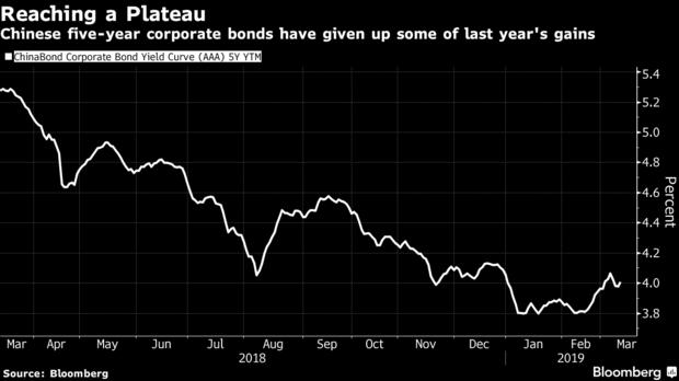 富时罗素在今年年底前或将中国信用债纳入其指数