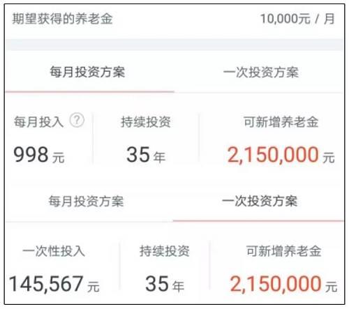 如果小张一次性投入145567元的话,经过35年的复利回报也可以达到215万元,很大的一笔保障。