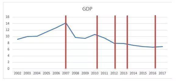 台湾gdp停_经济战 疫 录 按下 暂停键 不改中国经济长期向好大势