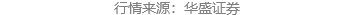 港股异动�蚰夥植鹦穆鲆搅瓶萍加�A股科创板上市 微创医疗(00853)高开4.74%