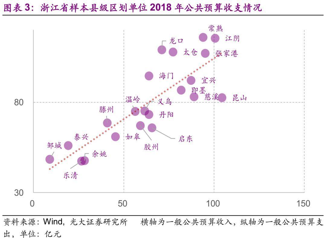 2019年经济百强县gdp_骄傲 百强城市排行榜出炉,黑龙江两地上榜
