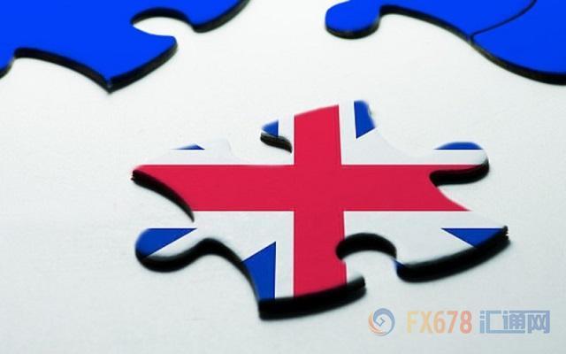 英国寻求进一步推迟脱欧;但若欧盟不点头,极端情况或致英镑暴泻2000点_止损点