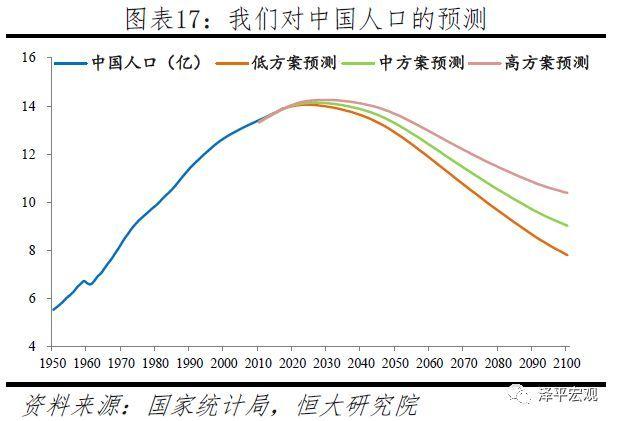 2019年老年人口比重_2004年-2019年劳动力人口比例趋势图-或许有一天你也会心甘