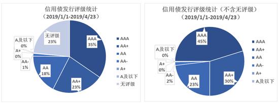 """大公""""掉線""""9個月 細數中國債券市場的""""變與不變"""""""