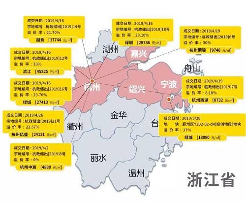 然后是浙江,浙江的土地出让虽然没有那么高频,但是每一块地都意义非凡,杭州的滨江已经购得楼板价4.5万+的用地,我似乎马上也要听到各种保本价的故事
