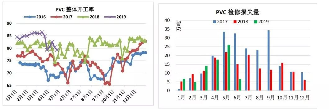 一德期货张丽:PVC5月交割后下来该如果走?