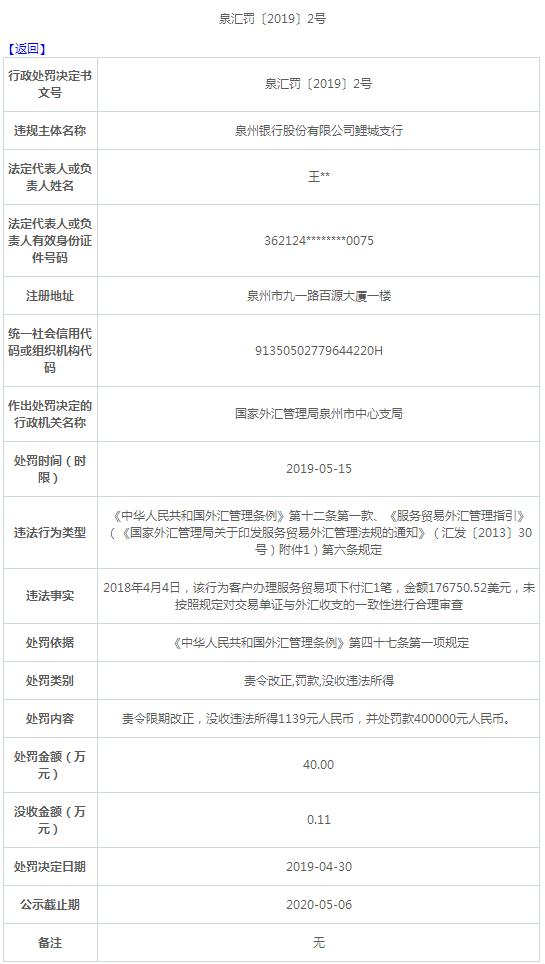 泉州银行鲤城违法遭罚40万 并责令期限改正