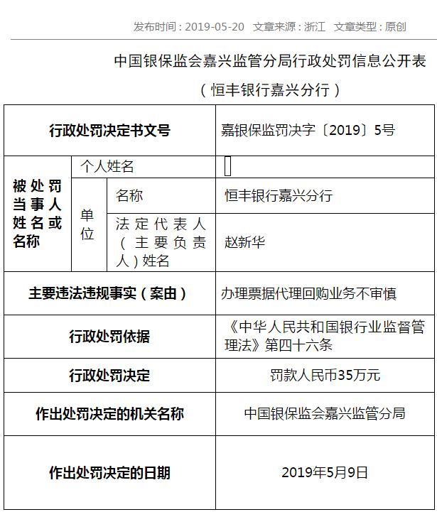 恒丰银行嘉兴分行被罚35万元 办理票据代理回购业务不审慎