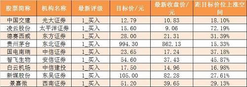 【6日资金路线图】主力资金净流出317亿元 龙虎榜机构抢筹2股