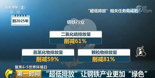 """五部委联手:黑色系产业变""""绿色""""!""""大变局""""来了"""
