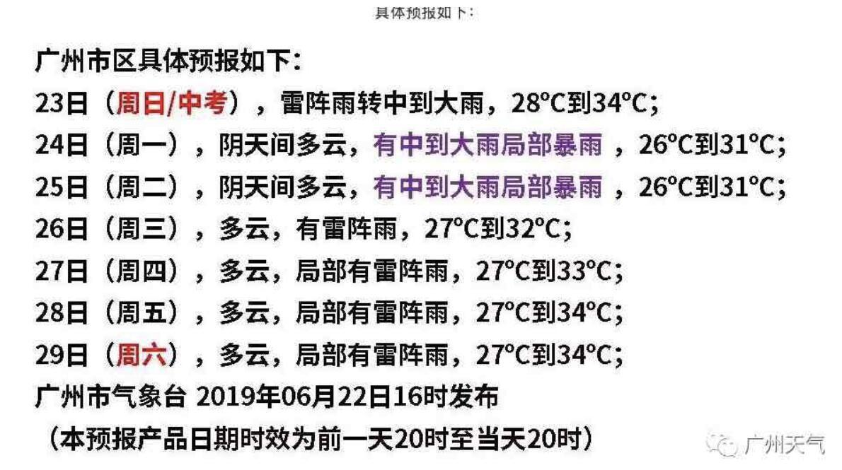 天气变了!中午广州将有大雨 从化花都可达暴雨