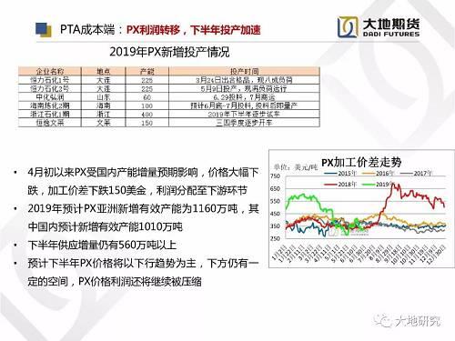 【大地半年报】PTA:成本制约+终端需求疲软,PTA后市仍然偏弱
