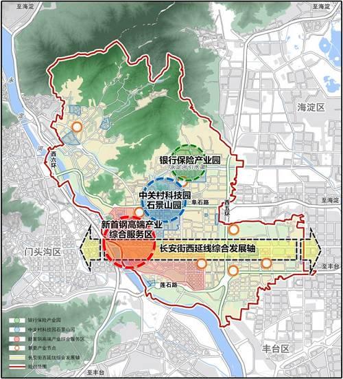 图片来自《石景山区规划2017年-2035年》