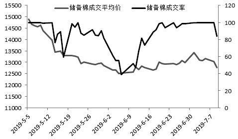 从宏观环境看,中美贸易紧张关系缓和,下游需求出现好转,后期棉价还有政策预期支撑,但由于新年度供应或面临过剩,且中美关系不确定性很大,宜和乐APP-合乐彩票app-合乐彩票app手机版下载。