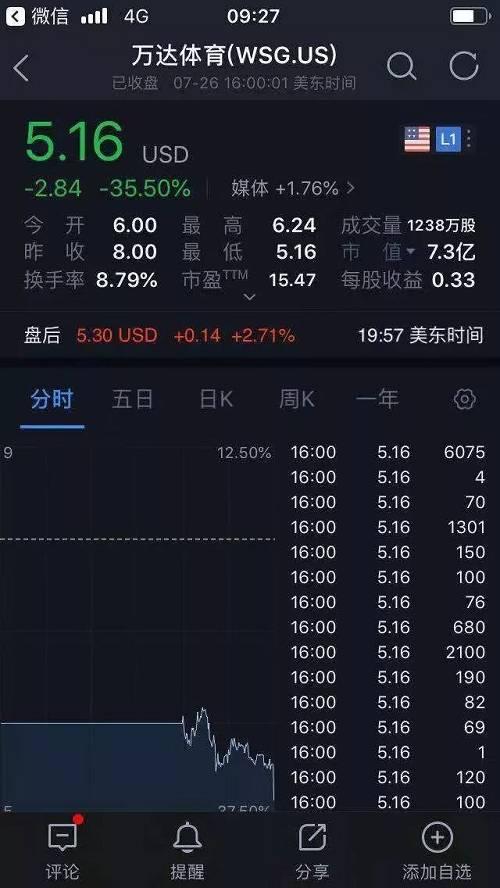 """新股申购闹大乌龙,申购100股中签165股,券商深夜送""""炸弹"""",股民沸腾了"""