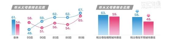 《快速时时彩开奖直播》_世纪佳缘发布七夕婚恋观报告 男生比女生会更认真对待相亲