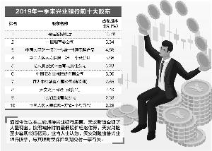 天安财险出清所持兴业银行股票 占兴业银行总股份的2.396%