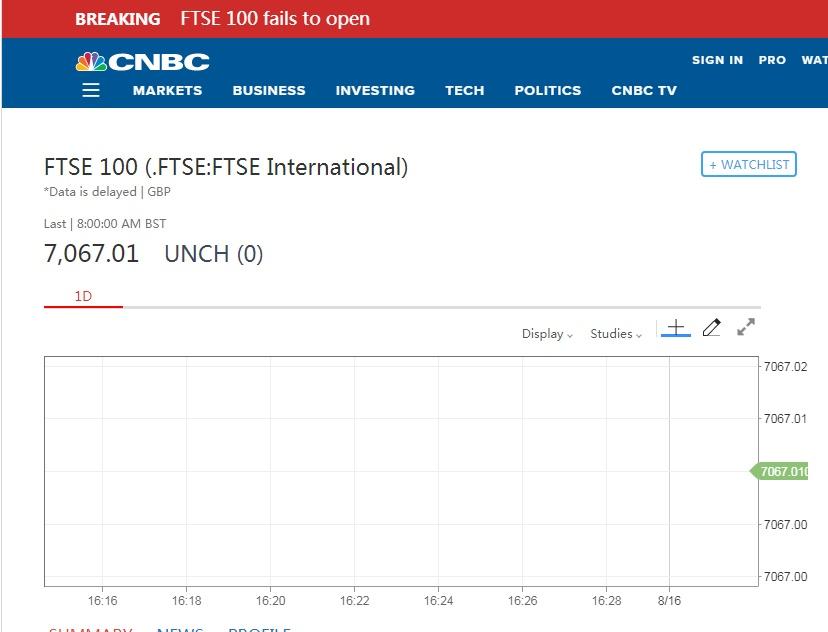 股市竟无法开盘,延迟100分钟才能交易!此前13个交易日连续杀跌,这个国家到底发生了什么