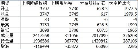 http://www.zgcg360.com/yejingangcai/426450.html
