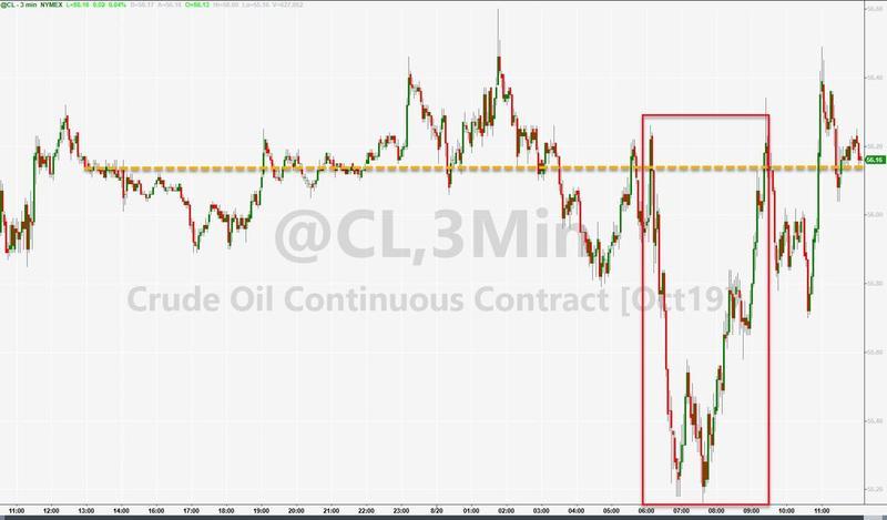 油价周二企稳受助于市场风险偏好情绪回暖
