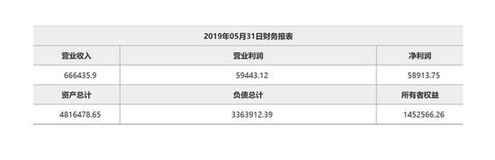 华电资本控股拟出清所持华泰保险股权 底价5.9亿元
