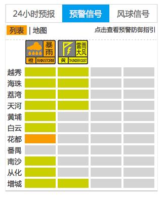 昨日暴雨致广州房屋受浸136间 转移人员1228人