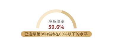 下半年可售货值超3000亿 世茂大概率超额完成全年指标