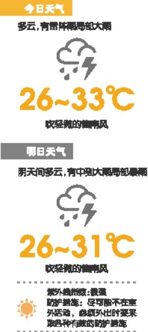 明后两日有中到大雨局部暴雨