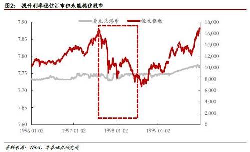 香港保卫战:做空中国的金融大鳄为什么输了?