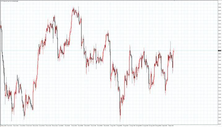 TradeMax每日市场(09月09日)