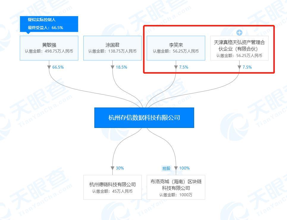 公信宝遭警方查封 李笑来、真格基金系公司股东