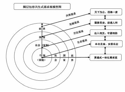 中国独特的治理观源头在哪里