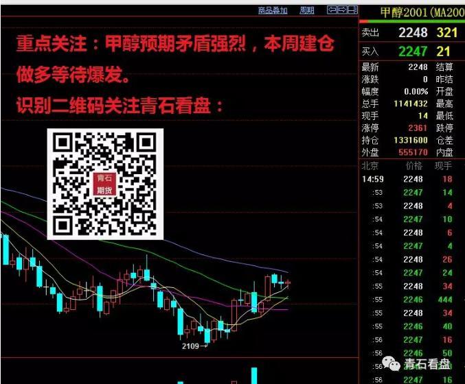 http://www.weixinrensheng.com/caijingmi/738473.html