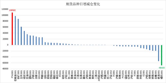 云数据:乙二醇涨停二进宫 燃爆能化