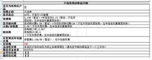 """中国最""""土豪""""定投来了!100万起步、40万起步私募全都有,平安、招行率先出手"""