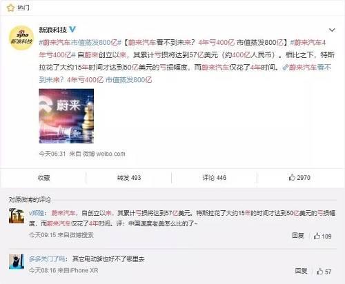 """对于蔚来的亏钱速度,有网友调侃:""""评:中国速度老美怎么比的了~""""。"""