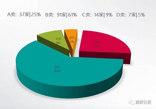 http://www.weixinrensheng.com/caijingmi/876117.html