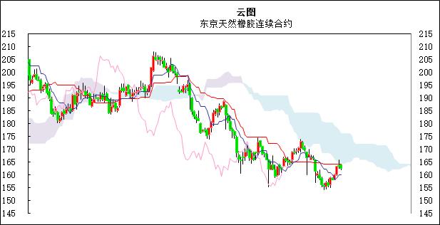 /xiangjiaosuliao/489885.html